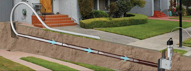 What-is-Trenchless-Technology